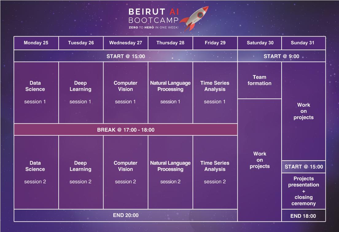 Bootcamp schedule